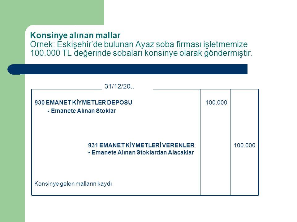 Konsinye alınan mallar Örnek: Eskişehir'de bulunan Ayaz soba firması işletmemize 100.000 TL değerinde sobaları konsinye olarak göndermiştir. Konsinye
