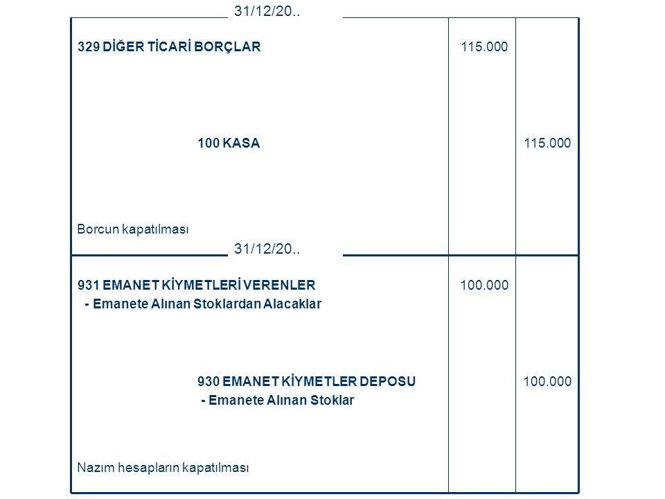 Borcun kapatılması 115.000100 KASA 115.000329 DİĞER TİCARİ BORÇLAR 31/12/20..