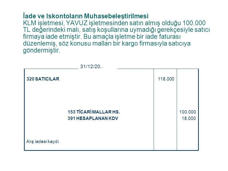 İade ve Iskontoların Muhasebeleştirilmesi KLM işletmesi, YAVUZ işletmesinden satın almış olduğu 100.000 TL değerindeki malı, satış koşullarına uymadığ