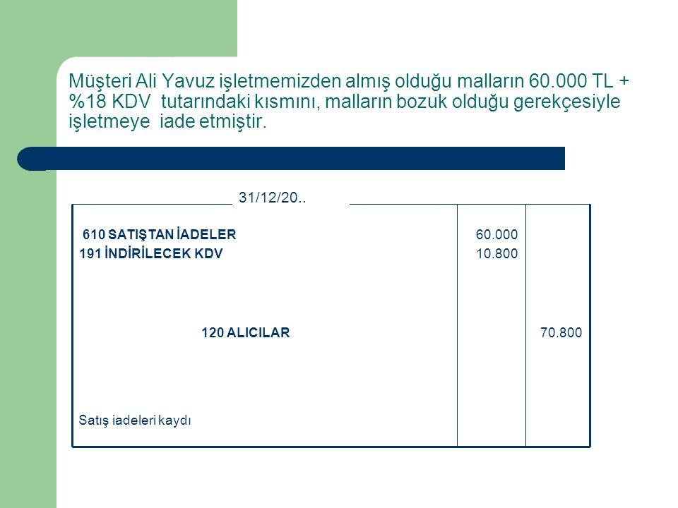 Müşteri Ali Yavuz işletmemizden almış olduğu malların 60.000 TL + %18 KDV tutarındaki kısmını, malların bozuk olduğu gerekçesiyle işletmeye iade etmiştir.