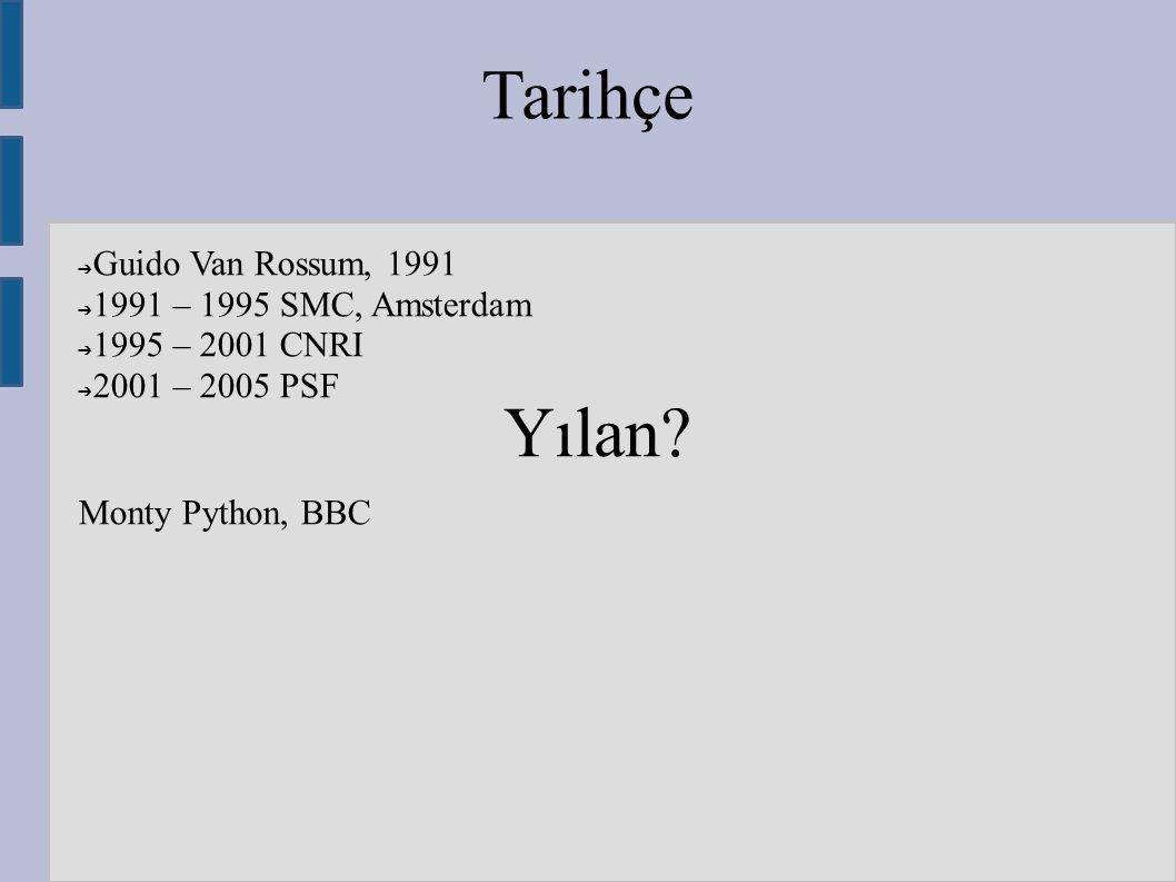 Tarihçe ➔ Guido Van Rossum, 1991 ➔ 1991 – 1995 SMC, Amsterdam ➔ 1995 – 2001 CNRI ➔ 2001 – 2005 PSF Yılan? Monty Python, BBC