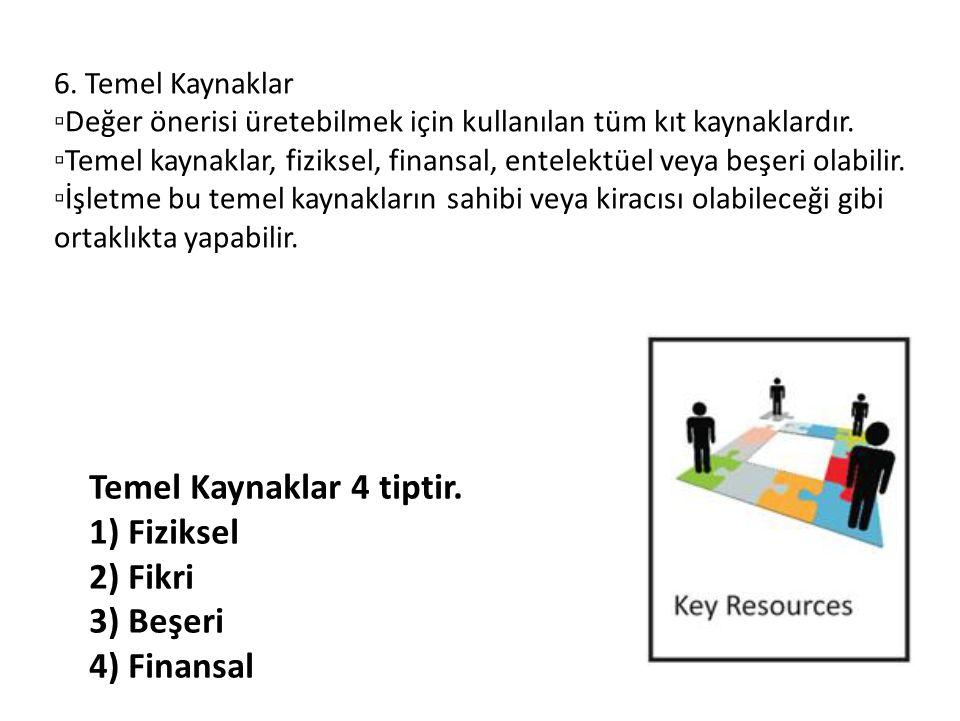 6. Temel Kaynaklar ▫Değer önerisi üretebilmek için kullanılan tüm kıt kaynaklardır. ▫Temel kaynaklar, fiziksel, finansal, entelektüel veya beşeri olab
