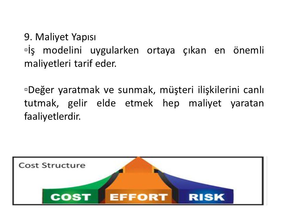 9. Maliyet Yapısı ▫İş modelini uygularken ortaya çıkan en önemli maliyetleri tarif eder.