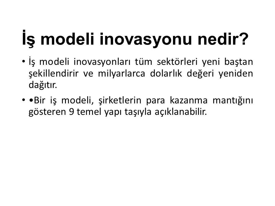 İş modeli inovasyonu nedir? İş modeli inovasyonları tüm sektörleri yeni baştan şekillendirir ve milyarlarca dolarlık değeri yeniden dağıtır. Bir iş mo