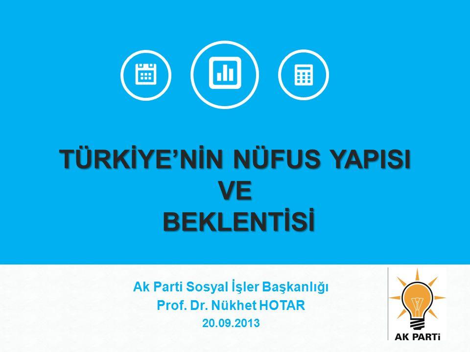 TÜRKİYE'NİN NÜFUS YAPISI VE BEKLENTİSİ Ak Parti Sosyal İşler Başkanlığı Prof. Dr. Nükhet HOTAR 20.09.2013