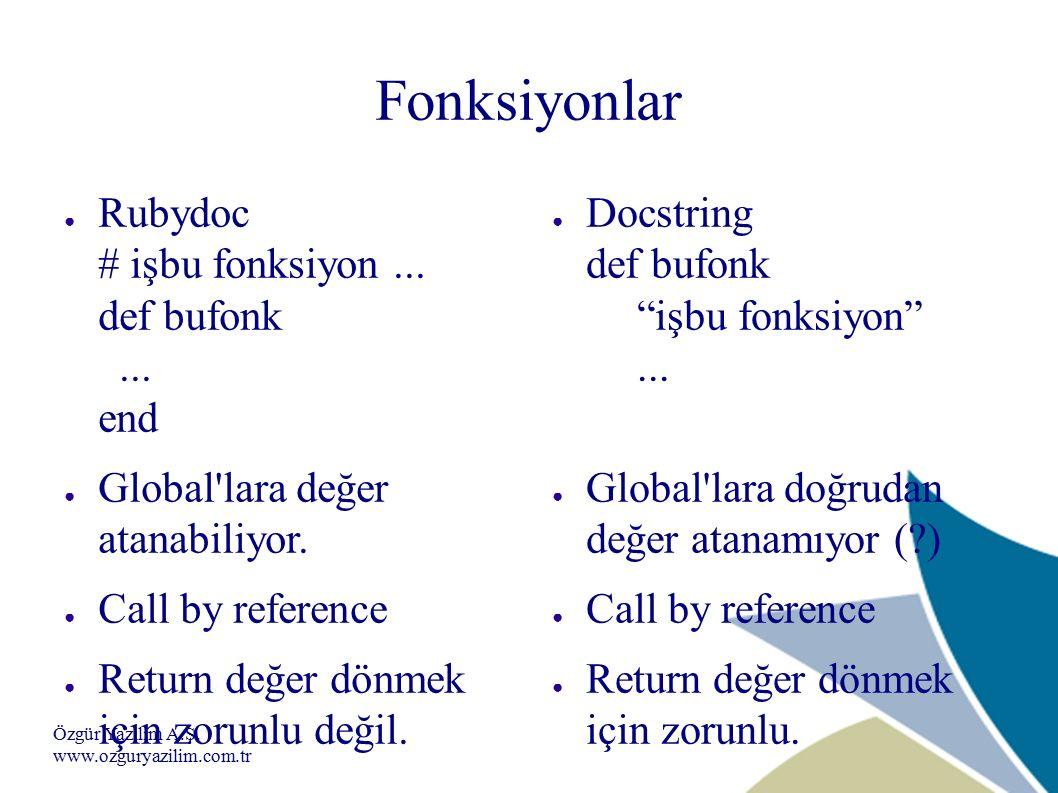 Özgür Yazılım A.Ş. www.ozguryazilim.com.tr Fonksiyonlar ● Rubydoc # işbu fonksiyon...