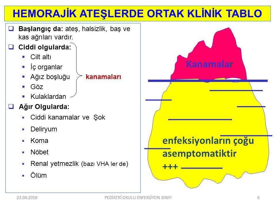 Sıtma  Ülkemizde Güneydoğu Anadolu Bölgesi ve Doğu Akdeniz Bölgesi'nde sporadik olarak görülmektedir.