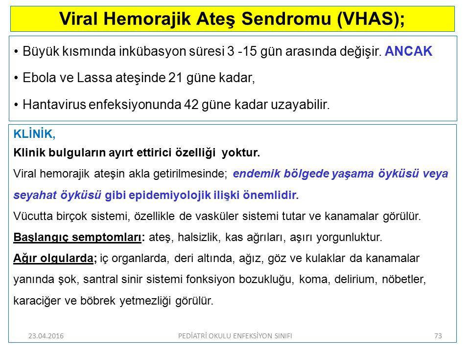 Viral Hemorajik Ateş Sendromu (VHAS); Büyük kısmında inkübasyon süresi 3 -15 gün arasında değişir. ANCAK Ebola ve Lassa ateşinde 21 güne kadar, Hantav