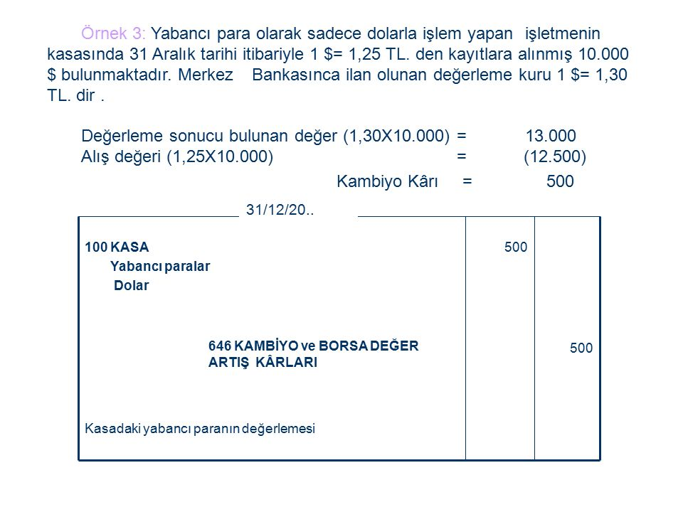 Örnek 3: Yabancı para olarak sadece dolarla işlem yapan işletmenin kasasında 31 Aralık tarihi itibariyle 1 $= 1,25 TL.