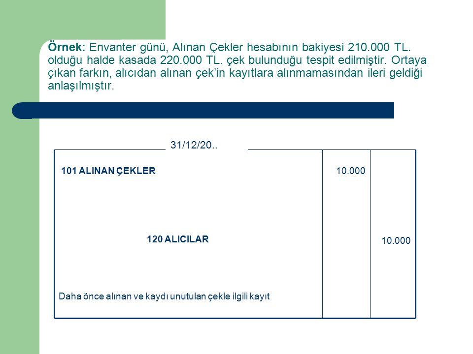 Örnek: Envanter günü, Alınan Çekler hesabının bakiyesi 210.000 TL.