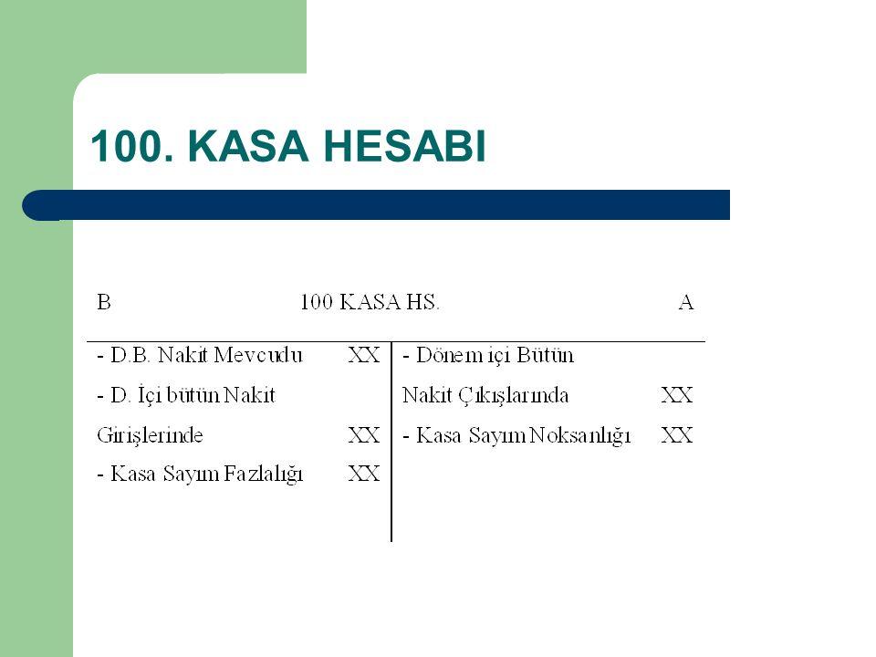 Kasa Hesabının Bölümlenmesi Bu hesap işletmenin elinde bulunan ulusal ve yabancı paraların TL.