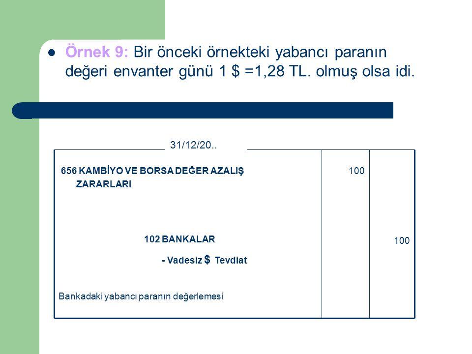 Örnek 9: Bir önceki örnekteki yabancı paranın değeri envanter günü 1 $ =1,28 TL.
