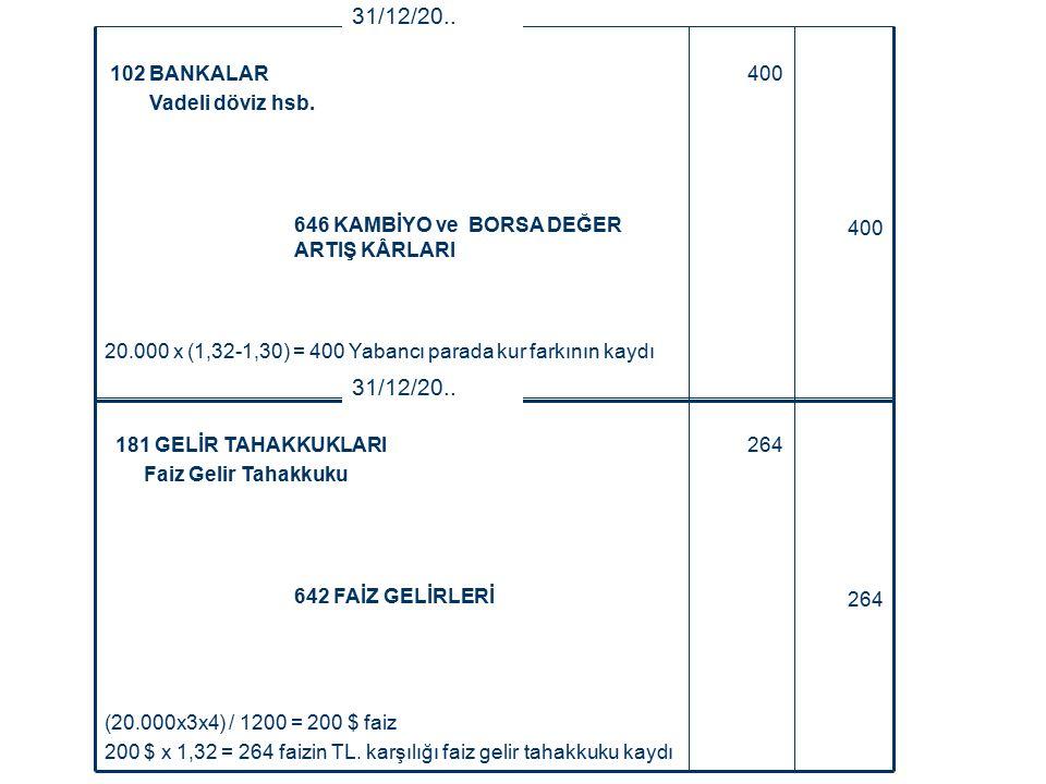 20.000 x (1,32-1,30) = 400 Yabancı parada kur farkının kaydı 400 646 KAMBİYO ve BORSA DEĞER ARTIŞ KÂRLARI 400 102 BANKALAR Vadeli döviz hsb.
