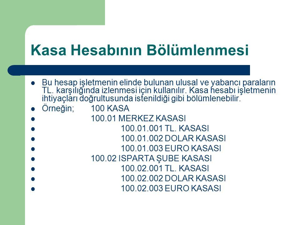 102.BANKALAR HESABI 102.BANKALAR HS.