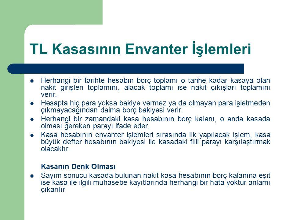 Örnek 7: Ziraat Bankası Isparta Şubesinde bulunan 19875 nolu hesabımız için gelen hesap özetinde, Antalya'daki müşteri Ali Acar'ın borcuna karşılık gönderdiği 30.000 TL.