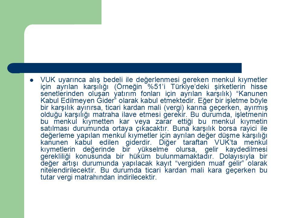 VUK uyarınca alış bedeli ile değerlenmesi gereken menkul kıymetler için ayrılan karşılığı (Örneğin %51'i Türkiye'deki şirketlerin hisse senetlerinden oluşan yatırım fonları için ayrılan karşılık) Kanunen Kabul Edilmeyen Gider olarak kabul etmektedir.