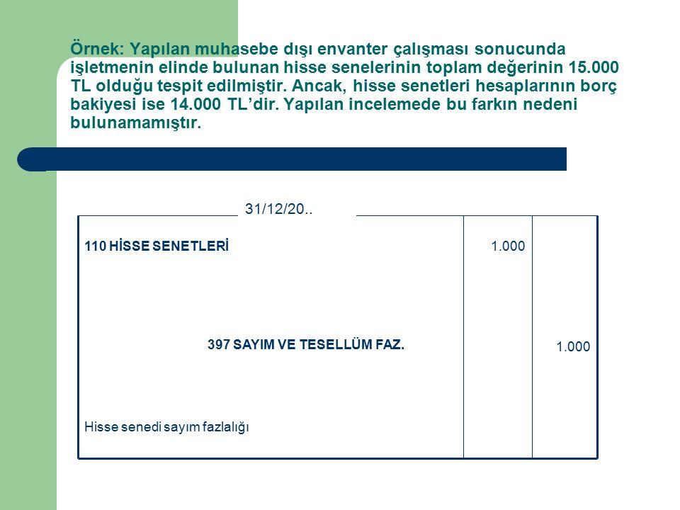Örnek: Yapılan muhasebe dışı envanter çalışması sonucunda işletmenin elinde bulunan hisse senelerinin toplam değerinin 15.000 TL olduğu tespit edilmiştir.