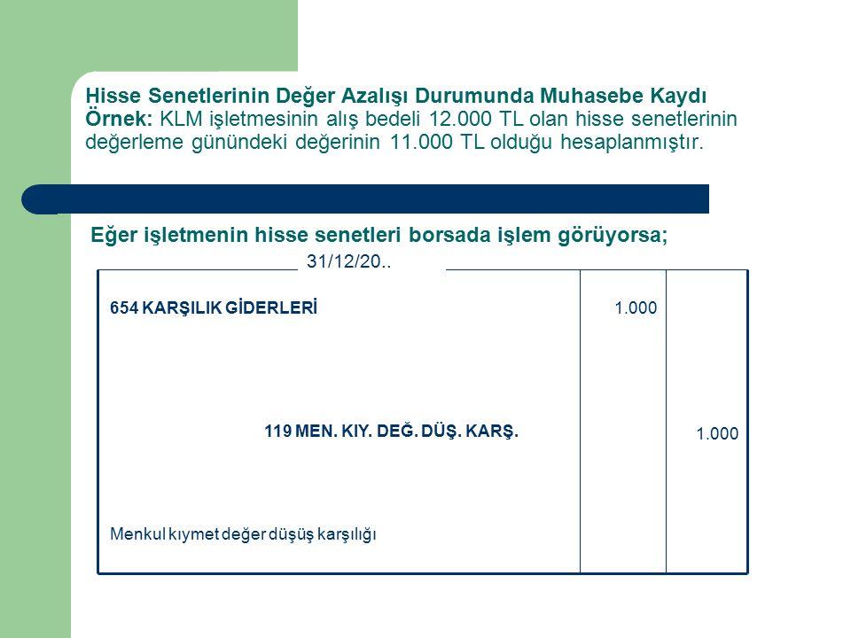 Hisse Senetlerinin Değer Azalışı Durumunda Muhasebe Kaydı Örnek: KLM işletmesinin alış bedeli 12.000 TL olan hisse senetlerinin değerleme günündeki değerinin 11.000 TL olduğu hesaplanmıştır.