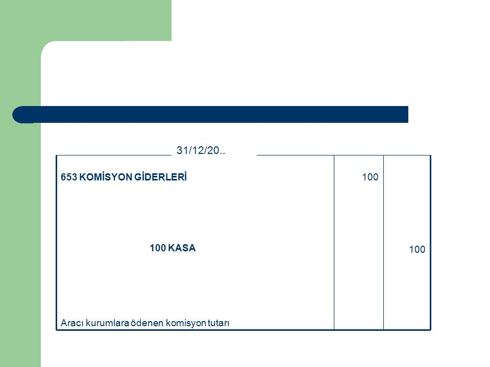 Aracı kurumlara ödenen komisyon tutarı 100 100 KASA 100653 KOMİSYON GİDERLERİ 31/12/20..