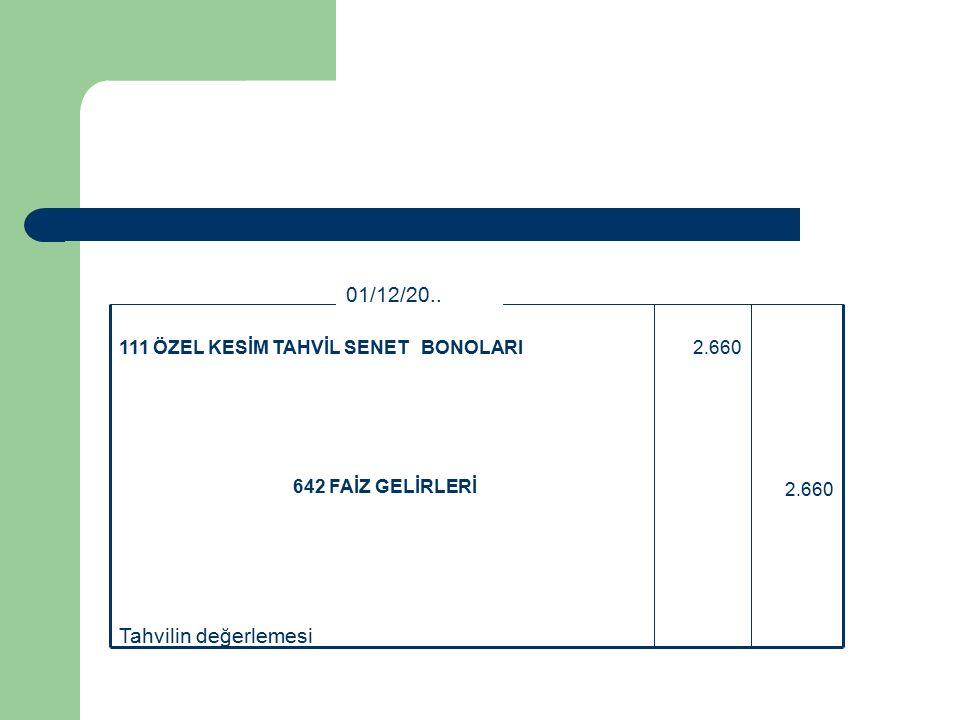 Tahvilin değerlemesi 2.660 642 FAİZ GELİRLERİ 2.660111 ÖZEL KESİM TAHVİL SENET BONOLARI 01/12/20..