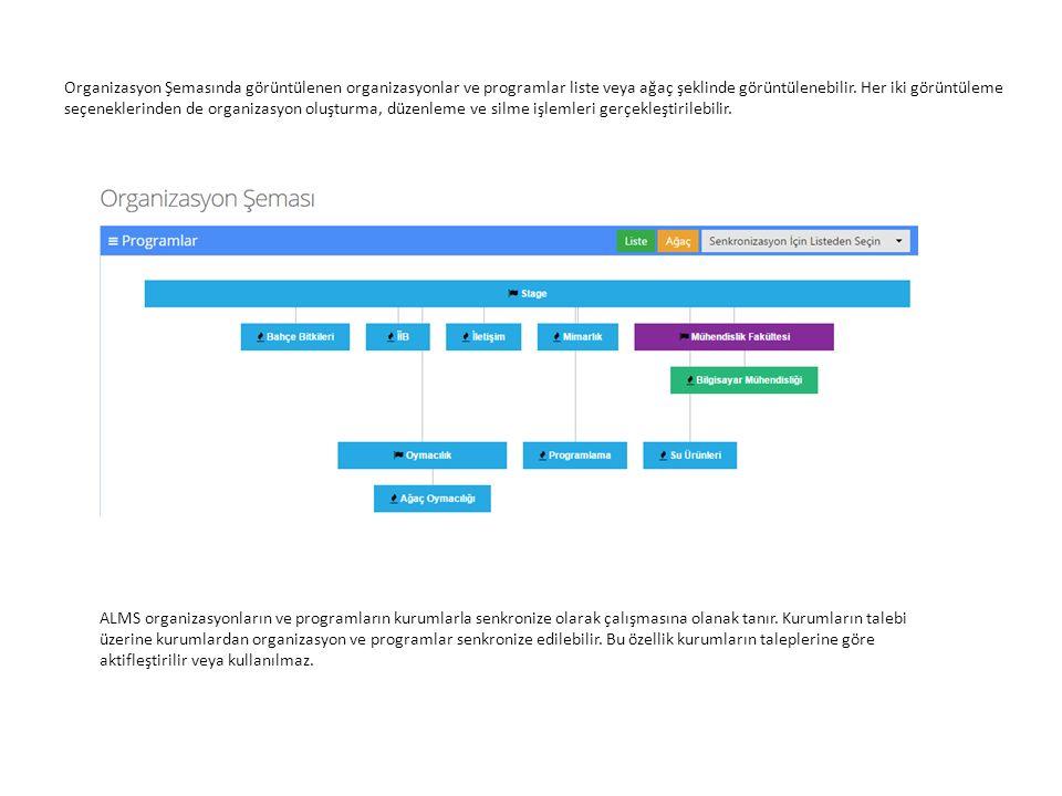 Organizasyon Şemasında görüntülenen organizasyonlar ve programlar liste veya ağaç şeklinde görüntülenebilir.