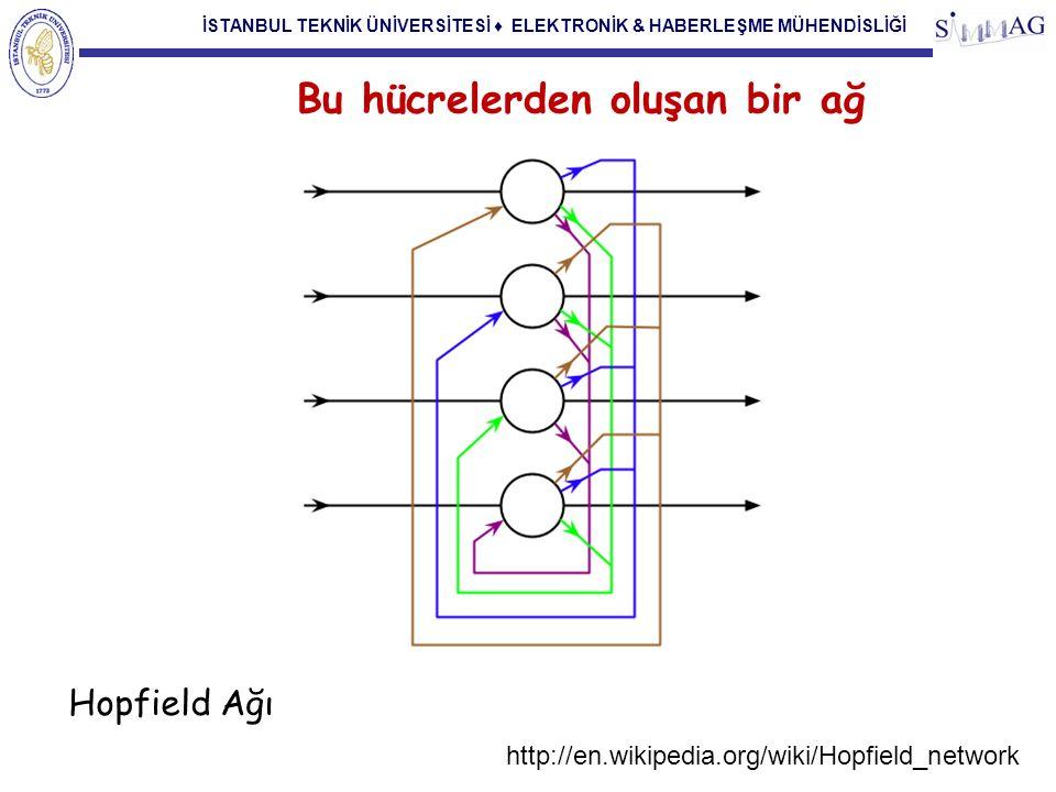 İSTANBUL TEKNİK ÜNİVERSİTESİ ♦ ELEKTRONİK & HABERLEŞME MÜHENDİSLİĞİ Bu hücrelerden oluşan bir ağ Hopfield Ağı http://en.wikipedia.org/wiki/Hopfield_network