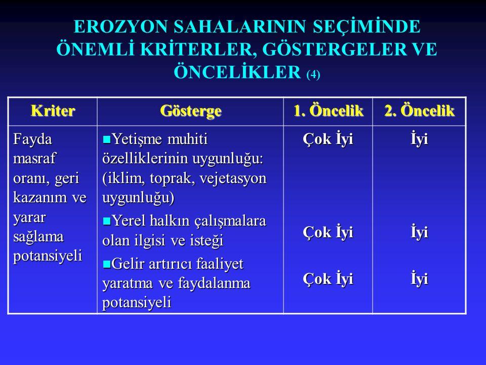 EROZYON SAHALARININ SEÇİMİNDE ÖNEMLİ KRİTERLER, GÖSTERGELER VE ÖNCELİKLER (4) KriterGösterge 1. Öncelik 2. Öncelik Fayda masraf oranı, geri kazanım ve