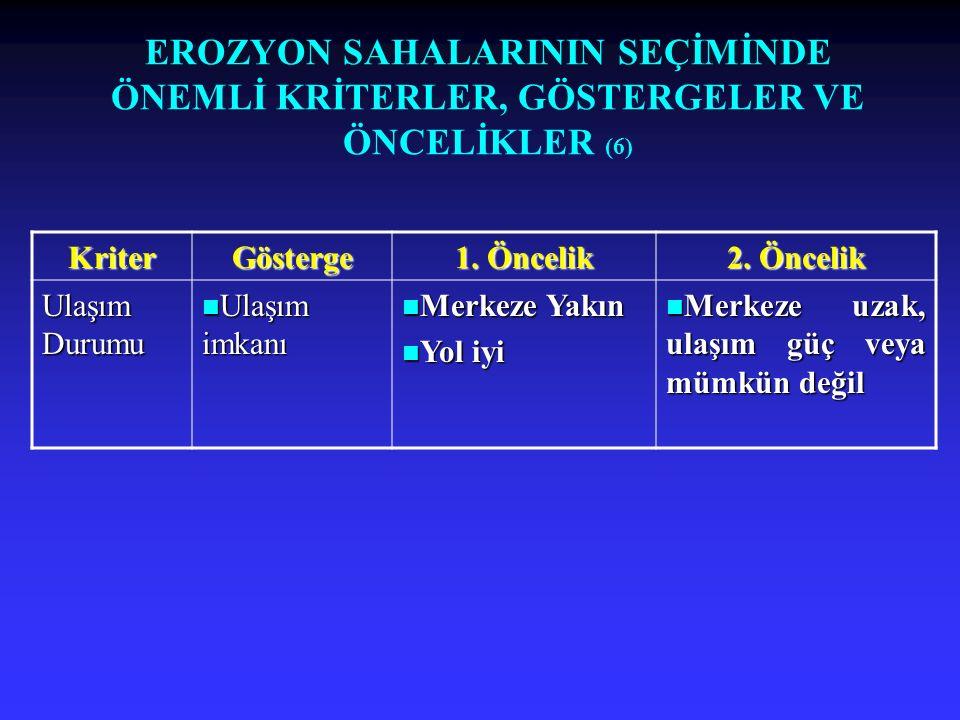 EROZYON SAHALARININ SEÇİMİNDE ÖNEMLİ KRİTERLER, GÖSTERGELER VE ÖNCELİKLER (6) KriterGösterge 1. Öncelik 2. Öncelik Ulaşım Durumu Ulaşım imkanı Ulaşım