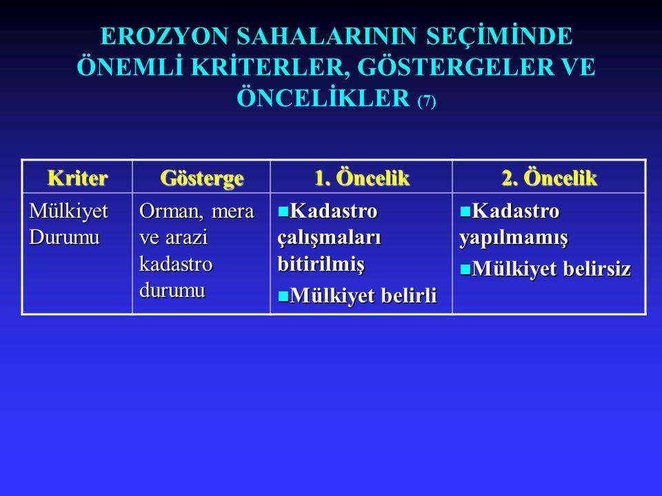 EROZYON SAHALARININ SEÇİMİNDE ÖNEMLİ KRİTERLER, GÖSTERGELER VE ÖNCELİKLER (7) KriterGösterge 1. Öncelik 2. Öncelik Mülkiyet Durumu Orman, mera ve araz
