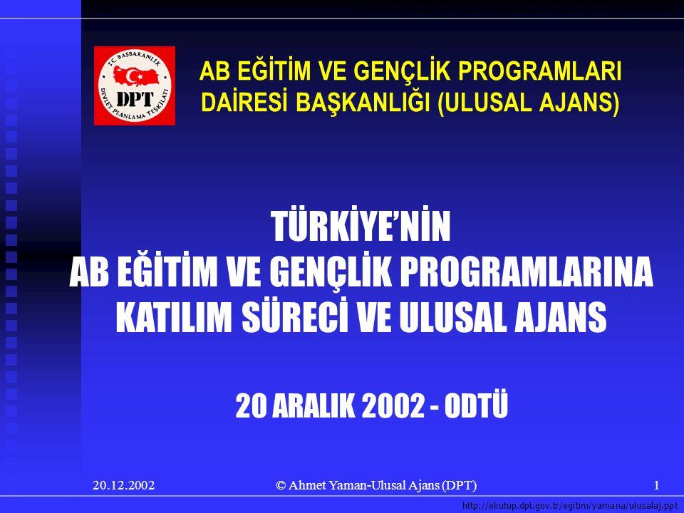 20.12.2002© Ahmet Yaman-Ulusal Ajans (DPT)21 HAZIRLIK ÖNLEMLERİ TANITIM VE EĞİTİM - 4   84 Adet Tanıtım Toplantısı (Socrates)   Seçilmiş Kurum Koordinatörlerinin Tanıtım Sonrası (Takviye) Eğitimi (Socrates)   Programlara Katılım Konferansı (Genel, Uluslararası) AB EĞİTİM VE GENÇLİK PROGRAMLARI DAİRESİ BAŞKANLIĞI (ULUSAL AJANS) Yaman Türkiye'nin AB Eğitim ve Gençlik Programlarına Katılım Süreci ve Ulusal Ajans http://ekutup.dpt.gov.tr/egitim/yamana/ulusalaj.ppt