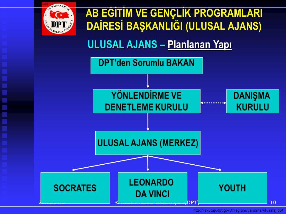 20.12.2002© Ahmet Yaman-Ulusal Ajans (DPT)9 SOCRATES PROGRAMLARI 1.