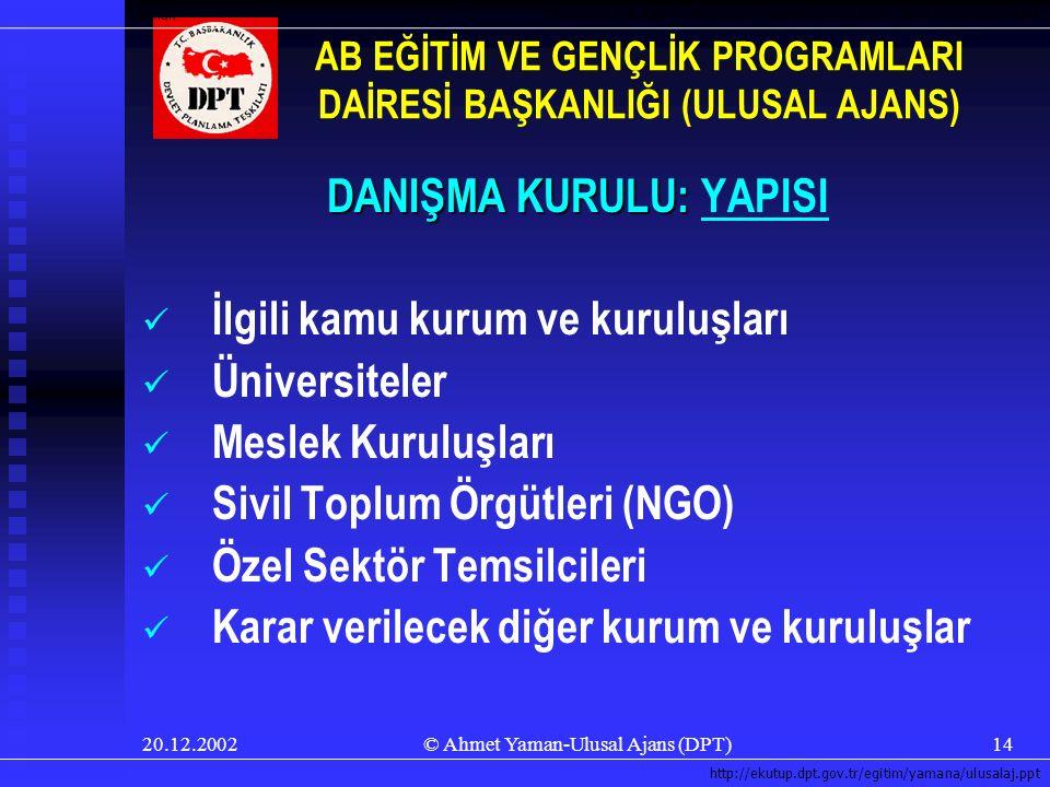 20.12.2002© Ahmet Yaman-Ulusal Ajans (DPT)13 DANIŞMA KURULU: DANIŞMA KURULU: GÖREVİ Programların uygulanmasında etkinliği artırıcı tavsiyelerde bulunmak, alternatif politika ve eylemler geliştirmek AB EĞİTİM VE GENÇLİK PROGRAMLARI DAİRESİ BAŞKANLIĞI (ULUSAL AJANS) Yaman Türkiye'nin AB Eğitim ve Gençlik Programlarına Katılım Süreci ve Ulusal Ajans http://ekutup.dpt.gov.tr/egitim/yamana/ulusalaj.ppt