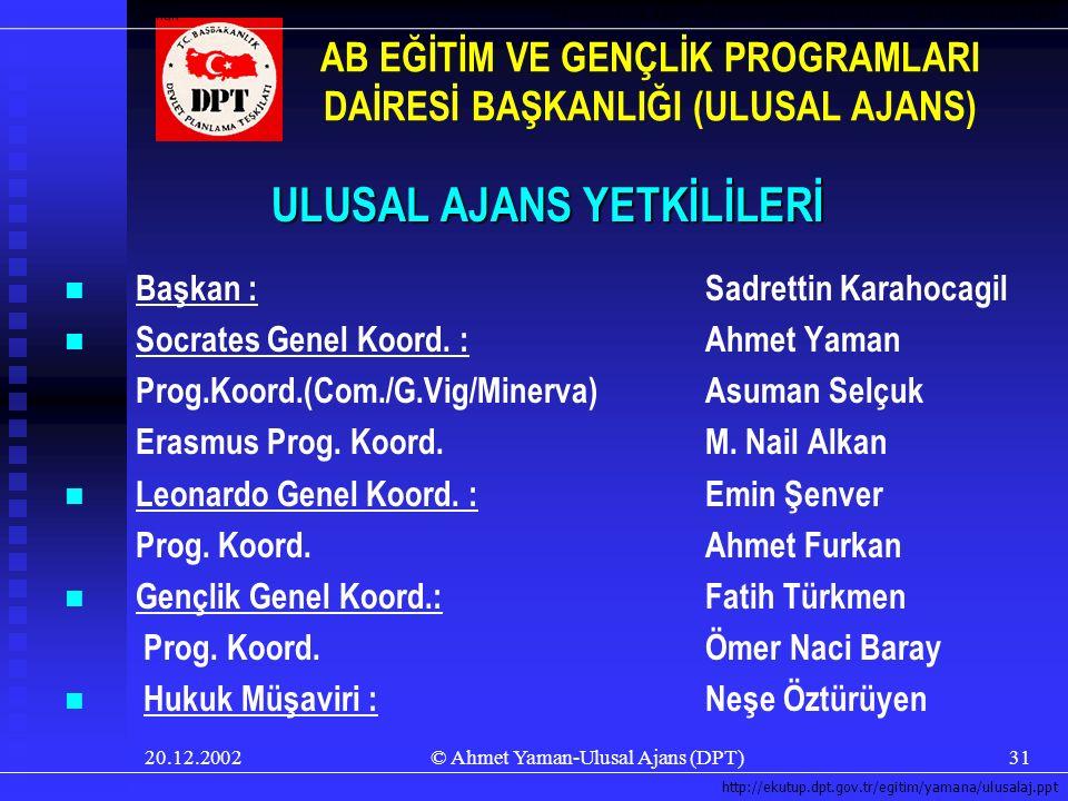 20.12.2002© Ahmet Yaman-Ulusal Ajans (DPT)30 HAZIRLIK BÜTÇESİ (SOC.