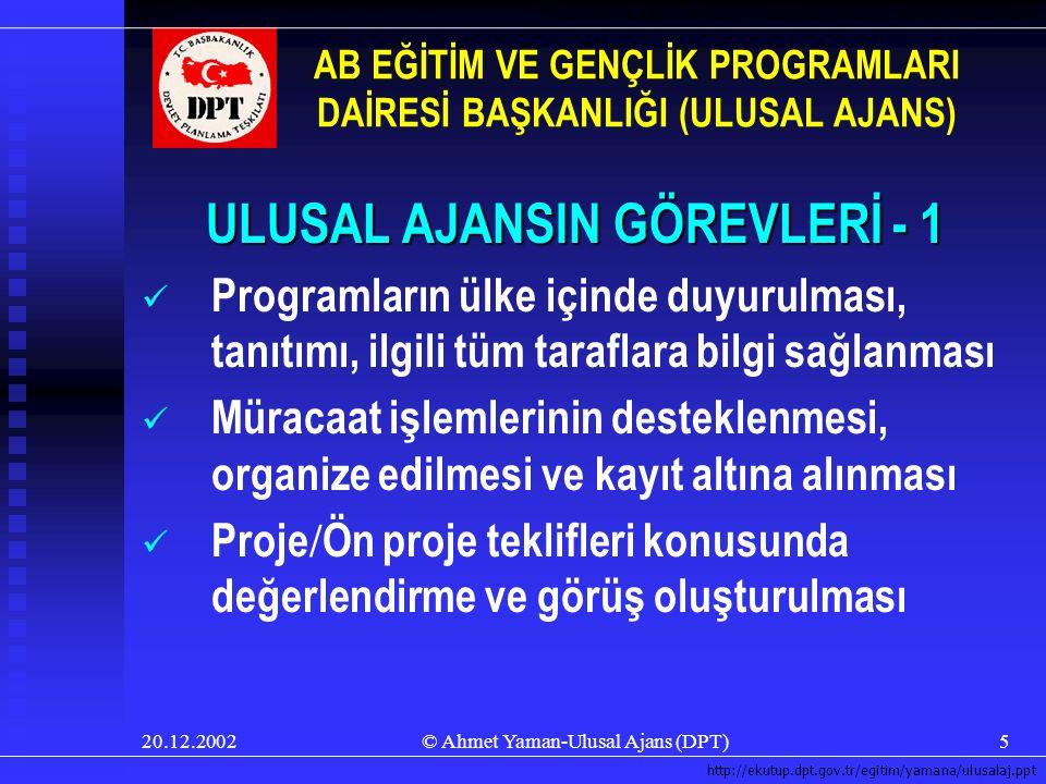 20.12.2002© Ahmet Yaman-Ulusal Ajans (DPT)15 PROGRAMLARA KATILIM SÜRECİ HAZIRLIK ÖNLEMLERİ (2002-2003) PİLOT UYGULAMALAR(2003-2004) TAM KATILIM (OCAK 2004) AB EĞİTİM VE GENÇLİK PROGRAMLARI DAİRESİ BAŞKANLIĞI (ULUSAL AJANS) Yaman Türkiye'nin AB Eğitim ve Gençlik Programlarına Katılım Süreci ve Ulusal Ajans http://ekutup.dpt.gov.tr/egitim/yamana/ulusalaj.ppt