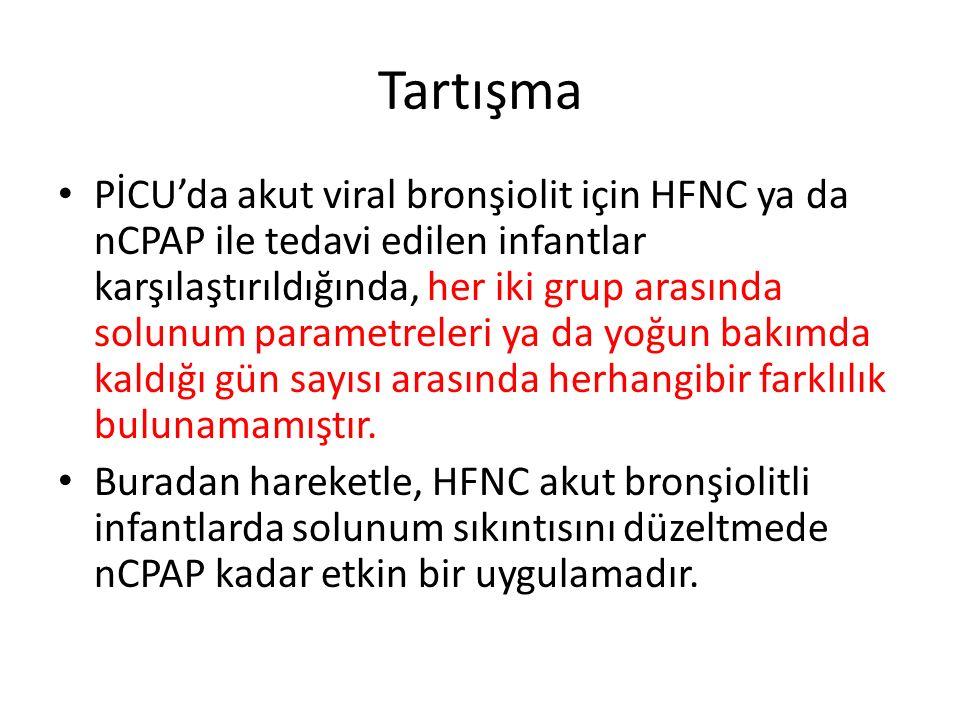 Tartışma PİCU'da akut viral bronşiolit için HFNC ya da nCPAP ile tedavi edilen infantlar karşılaştırıldığında, her iki grup arasında solunum parametre