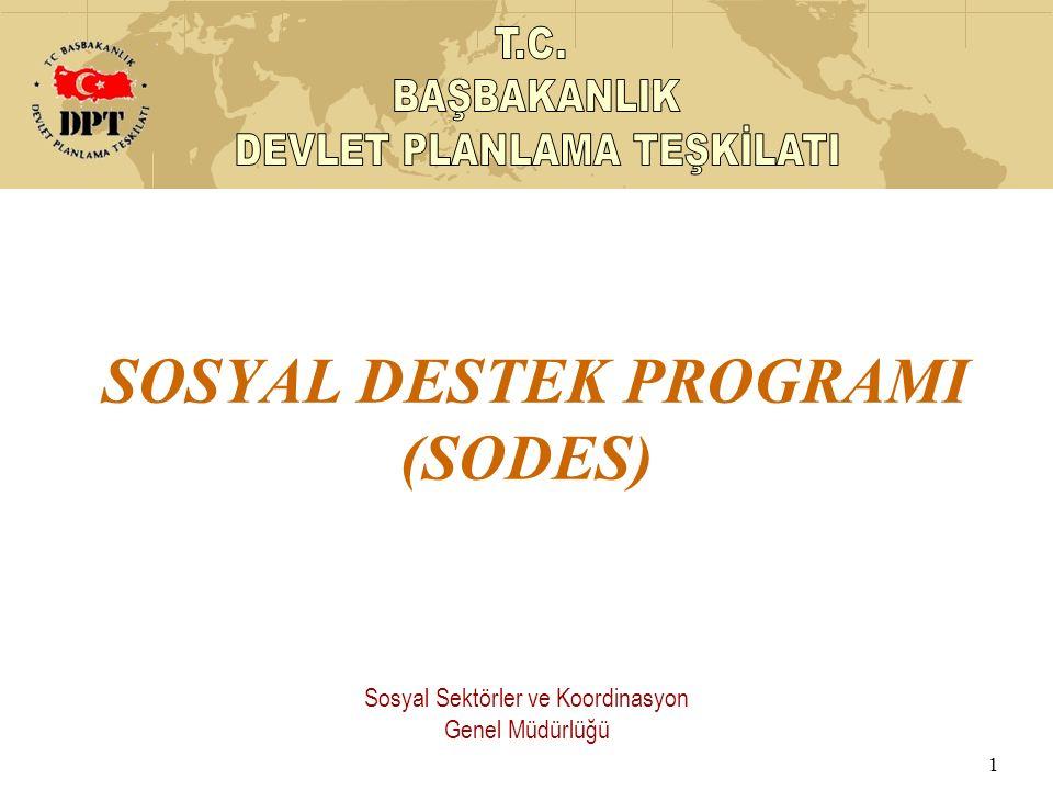 DPT – Sosyal Sektörler ve Koordinasyon Genel Müdürlüğü 12 SODES 'in Kapsamı  Sosyal içerme yoksulluğun azaltılması, sosyal yardım alan yoksul kesimin kendi geçimini temin edecek duruma getirilmesine destek olunması, yaşlı, özürlü, kadın ve çocuklar gibi toplumun öncelikli kesimlerinin yaşam standartlarının yükseltilmesi ve bunlara götürülen hizmetlerin kalitesinin artırılması.