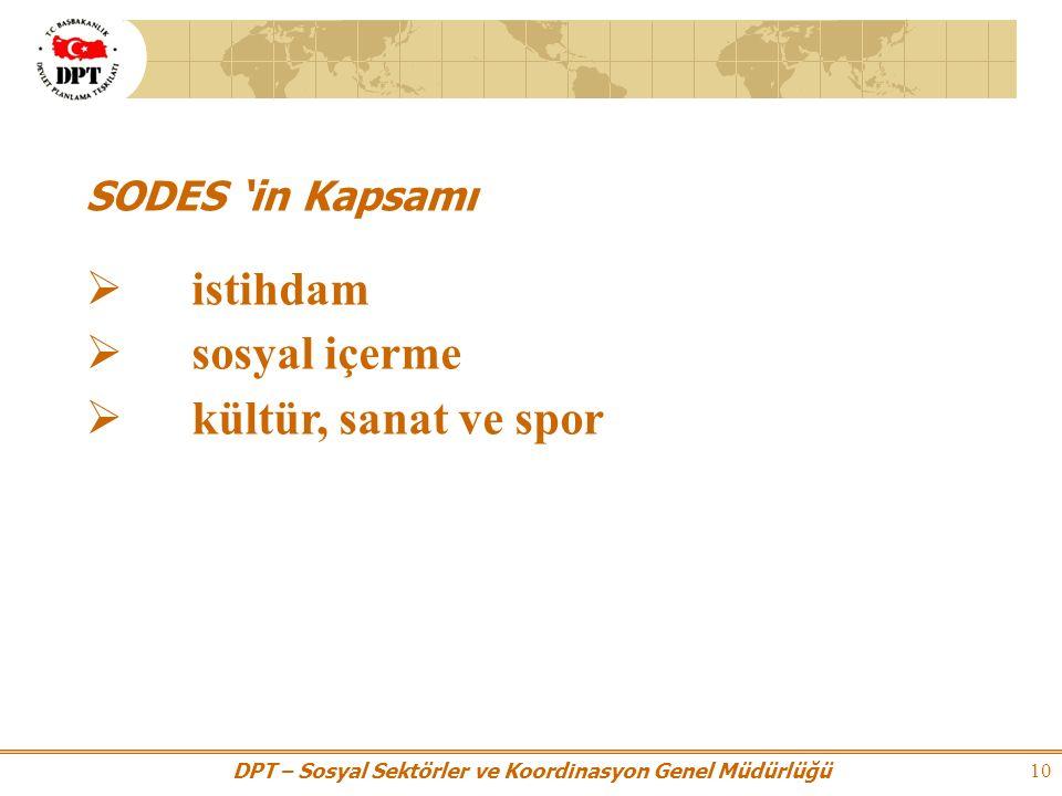 DPT – Sosyal Sektörler ve Koordinasyon Genel Müdürlüğü 10 SODES 'in Kapsamı  istihdam  sosyal içerme  kültür, sanat ve spor