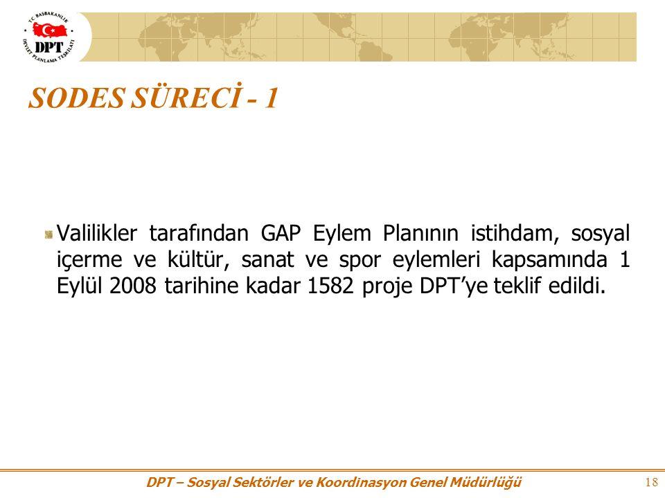 DPT – Sosyal Sektörler ve Koordinasyon Genel Müdürlüğü 18 SODES SÜRECİ - 1 Valilikler tarafından GAP Eylem Planının istihdam, sosyal içerme ve kültür, sanat ve spor eylemleri kapsamında 1 Eylül 2008 tarihine kadar 1582 proje DPT'ye teklif edildi.