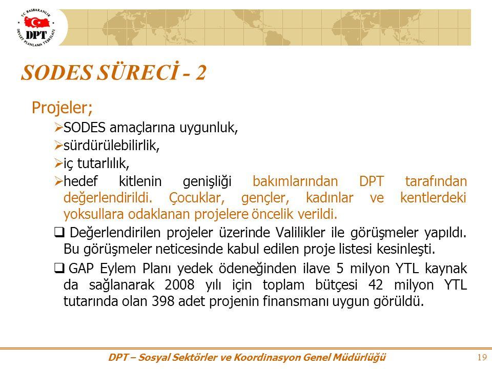 DPT – Sosyal Sektörler ve Koordinasyon Genel Müdürlüğü 19 SODES SÜRECİ - 2 Projeler;  SODES amaçlarına uygunluk,  sürdürülebilirlik,  iç tutarlılık,  hedef kitlenin genişliği bakımlarından DPT tarafından değerlendirildi.