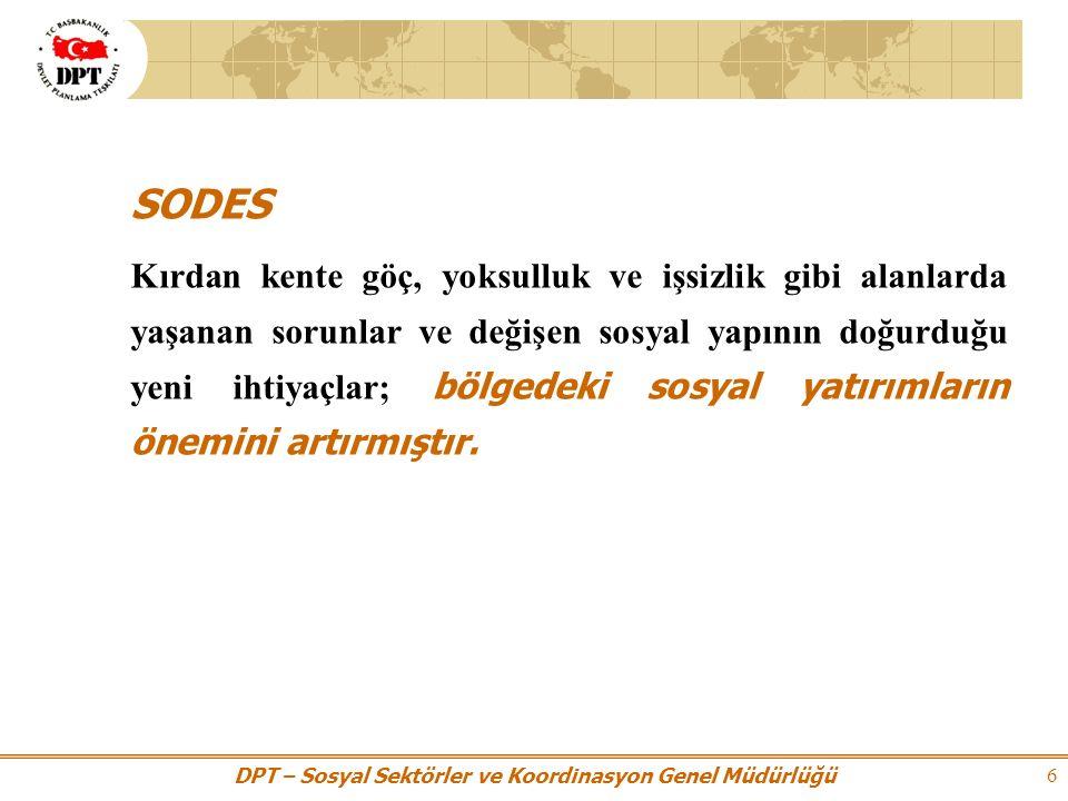 DPT – Sosyal Sektörler ve Koordinasyon Genel Müdürlüğü 7 SODES Bu doğrultuda;  sosyal ihtiyaçları kısa sürede gidermek amacıyla,  valiliklerin doğrudan sorumluluk aldığı,  proje odaklı, Sosyal Destek Programı (SODES) hazırlanmıştır.