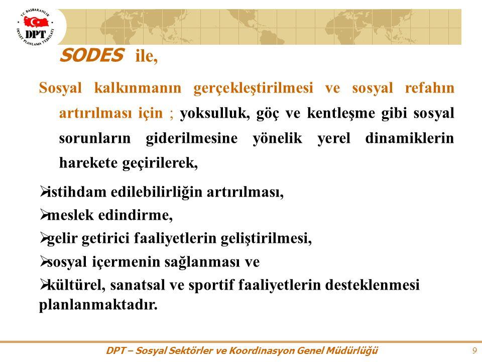 DPT – Sosyal Sektörler ve Koordinasyon Genel Müdürlüğü 20 SODES SÜRECİ - 3 Söz konusu kaynak uygun görülen projelerde kullanılmak üzere ilgili İl Özel İdarelerine aktarılmıştır.