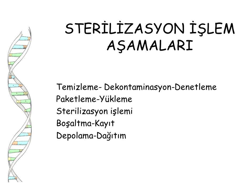 STERİLİZASYON İŞLEM AŞAMALARI Temizleme- Dekontaminasyon-Denetleme Paketleme-Yükleme Sterilizasyon işlemi Boşaltma-Kayıt Depolama-Dağıtım