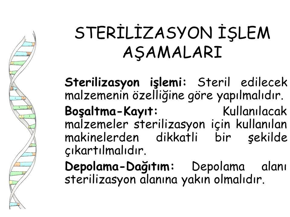 STERİLİZASYON İŞLEM AŞAMALARI Sterilizasyon işlemi: Steril edilecek malzemenin özelliğine göre yapılmalıdır. Boşaltma-Kayıt: Kullanılacak malzemeler s