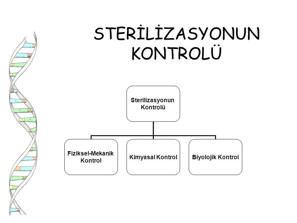 STERİLİZASYONUN KONTROLÜ Sterilizasyonun Kontrolü Fiziksel-Mekanik Kontrol Kimyasal KontrolBiyolojik Kontrol