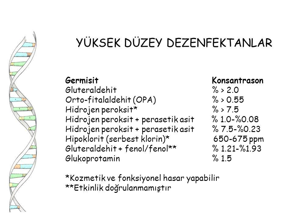 YÜKSEK DÜZEY DEZENFEKTANLAR GermisitKonsantrason Gluteraldehit % > 2.0 Orto-fitalaldehit (OPA) % > 0.55 Hidrojen peroksit* % > 7.5 Hidrojen peroksit +