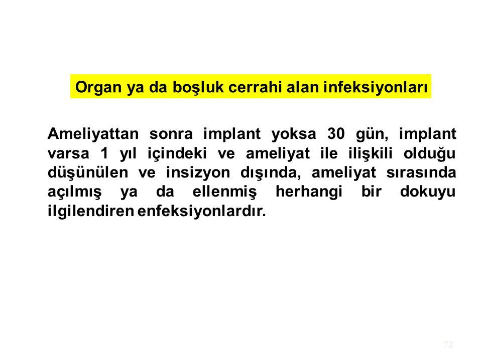 72 Organ ya da boşluk cerrahi alan infeksiyonları Ameliyattan sonra implant yoksa 30 gün, implant varsa 1 yıl içindeki ve ameliyat ile ilişkili olduğu