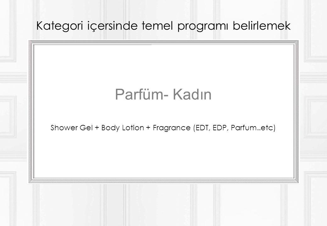 Kategori içersinde temel programı belirlemek Parfüm- Kadın Shower Gel + Body Lotion + Fragrance (EDT, EDP, Parfum..etc)