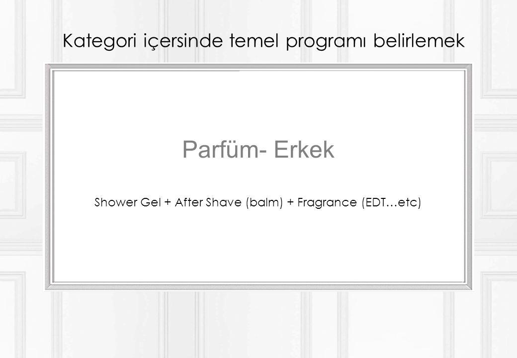 Kategori içersinde temel programı belirlemek Parfüm- Erkek Shower Gel + After Shave (balm) + Fragrance (EDT…etc)