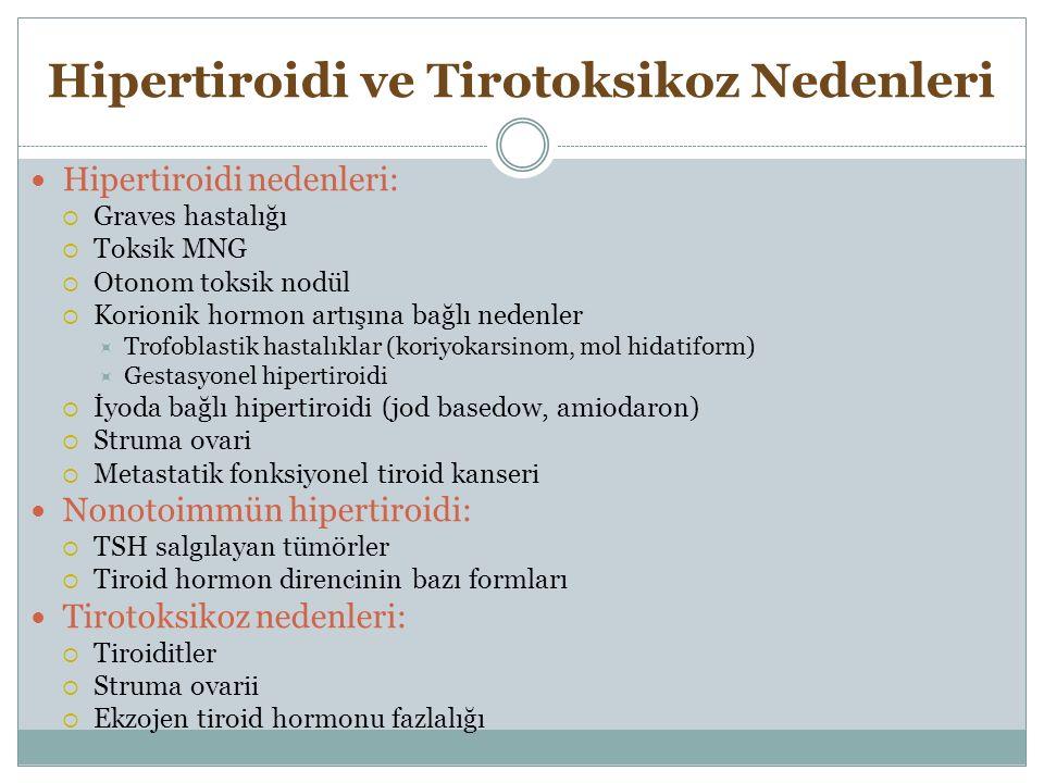 Hipertiroidi ve Tirotoksikoz Nedenleri Hipertiroidi nedenleri:  Graves hastalığı  Toksik MNG  Otonom toksik nodül  Korionik hormon artışına bağlı