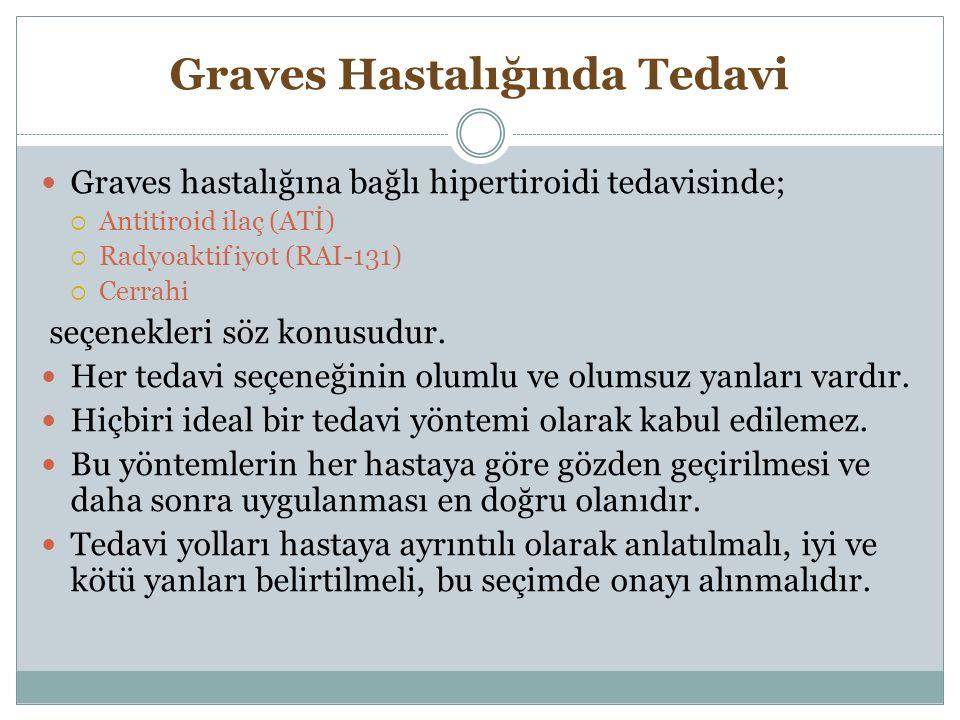 Graves Hastalığında Tedavi Graves hastalığına bağlı hipertiroidi tedavisinde;  Antitiroid ilaç (ATİ)  Radyoaktif iyot (RAI-131)  Cerrahi seçenekler